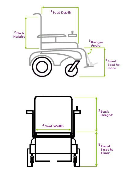 Power Wheelchair Measuring Guide
