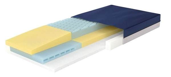 "Gravity8 Long Term Care Pressure Mattress 80"" X 36"" X 6""(Best)"
