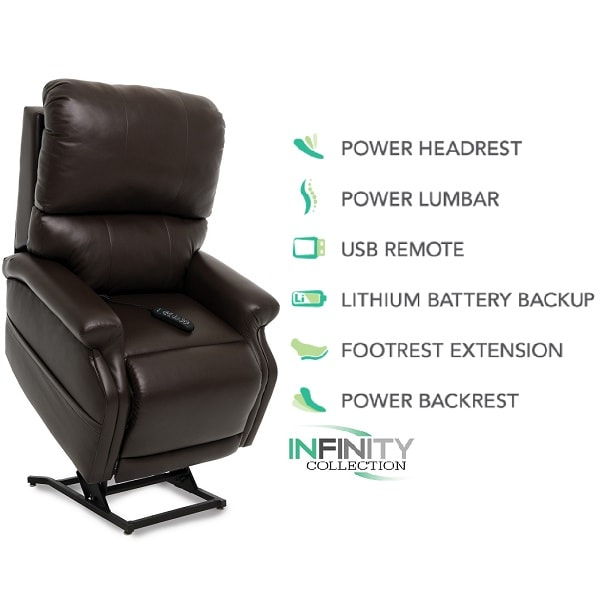 Premium Infinite Collection In Ultra With Leather, Lumbar & Powe