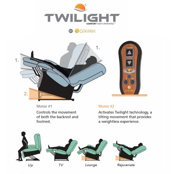 Orion Lift Chair Recliner With Twilight Technology - 375 Lbs Cap