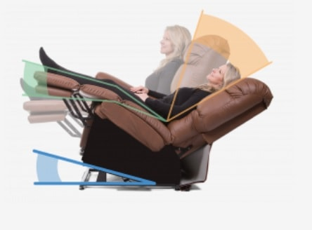Twilight Zero Gravity Cloud Reclining Lift Chair