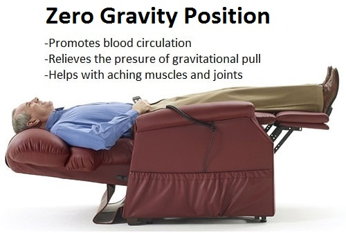 Infinite-Position Zero Gravity Lift Chair